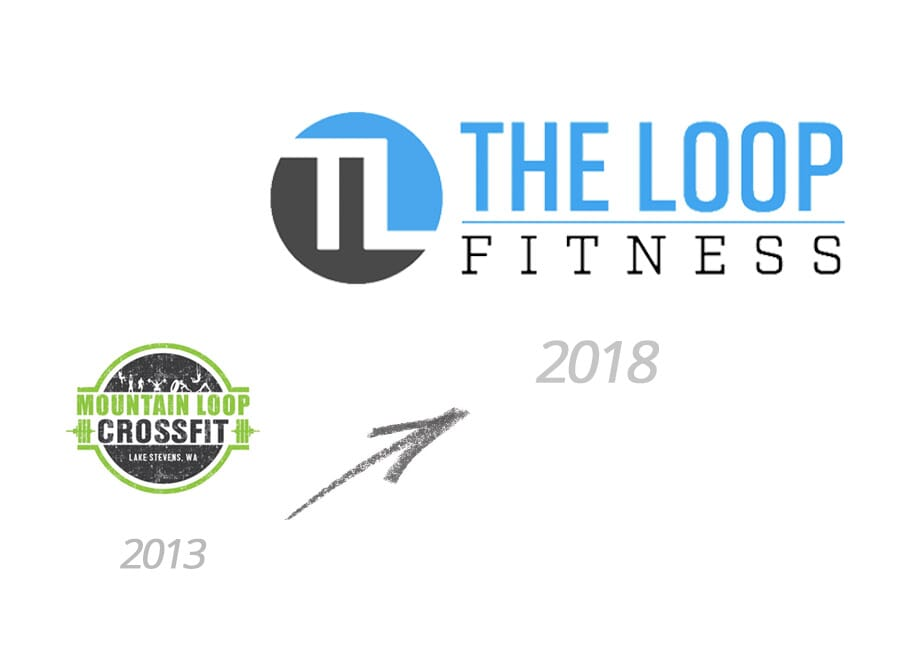 The Loop Fitness | New name