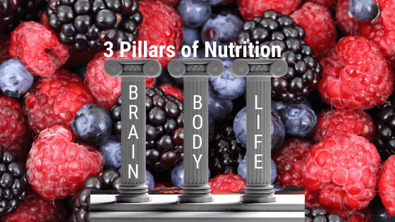 Personalized Nutrition - The 3 Pillars
