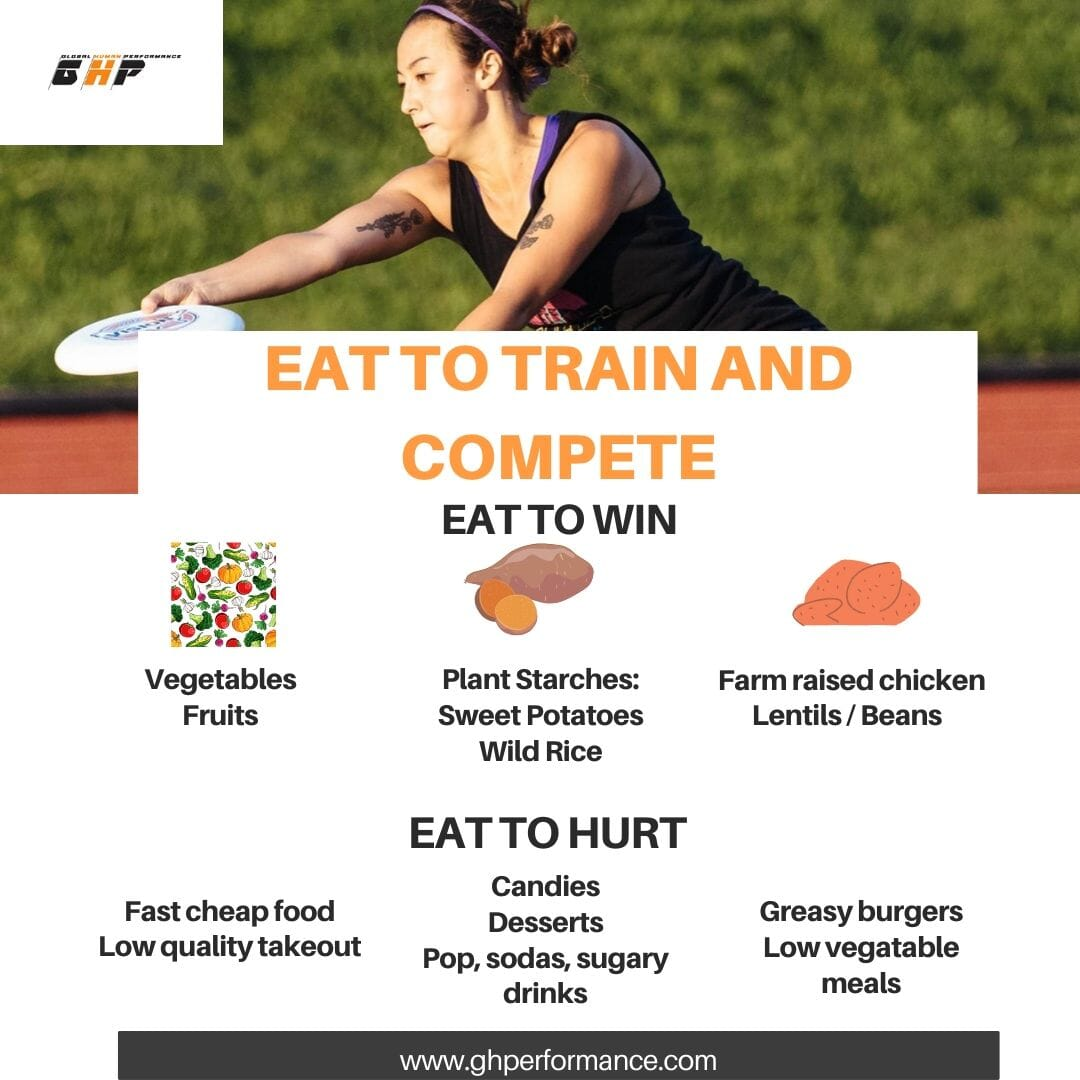 🥦🍓EAT TO TRAIN AND COMPETE🥑🥔