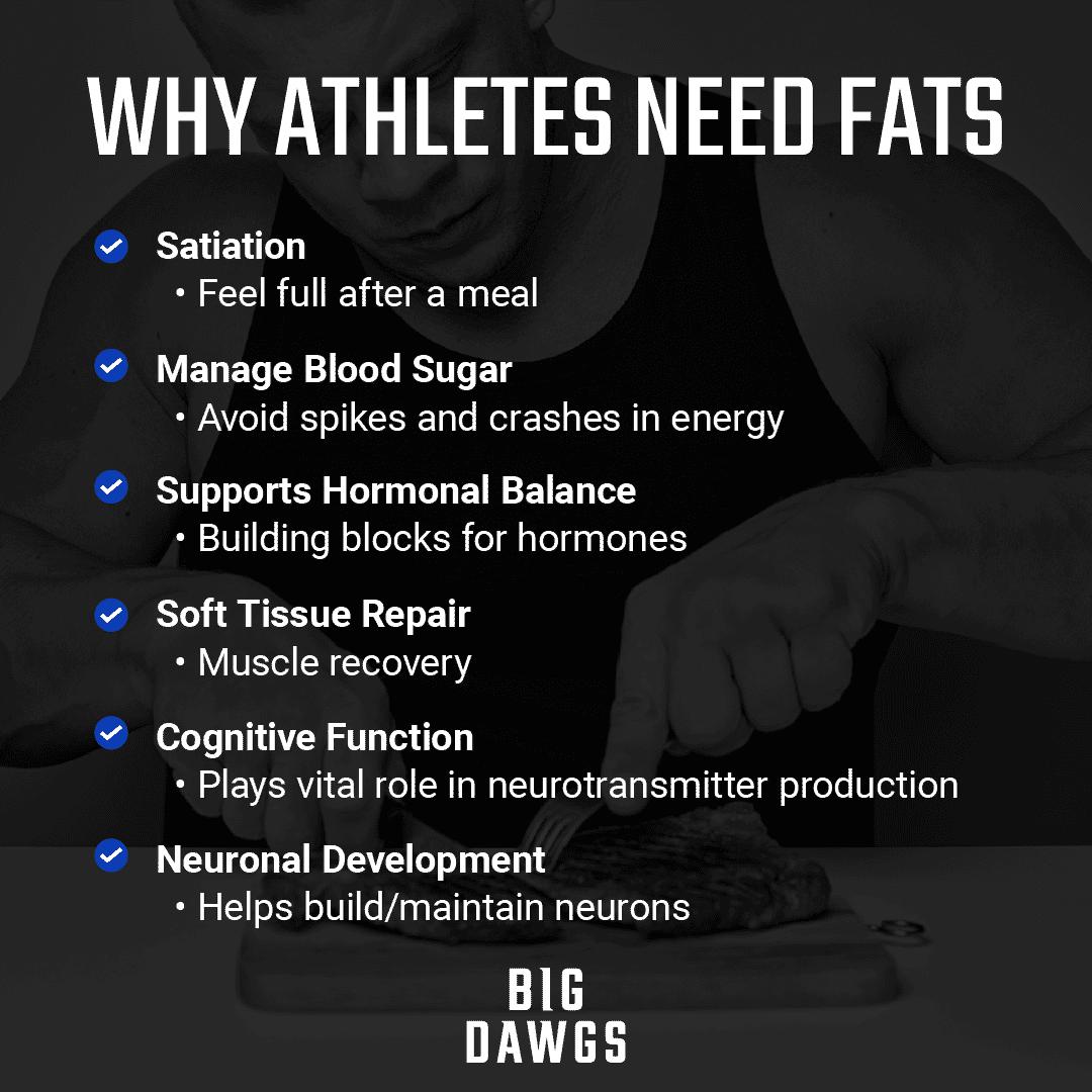 Why Athletes Need Fats