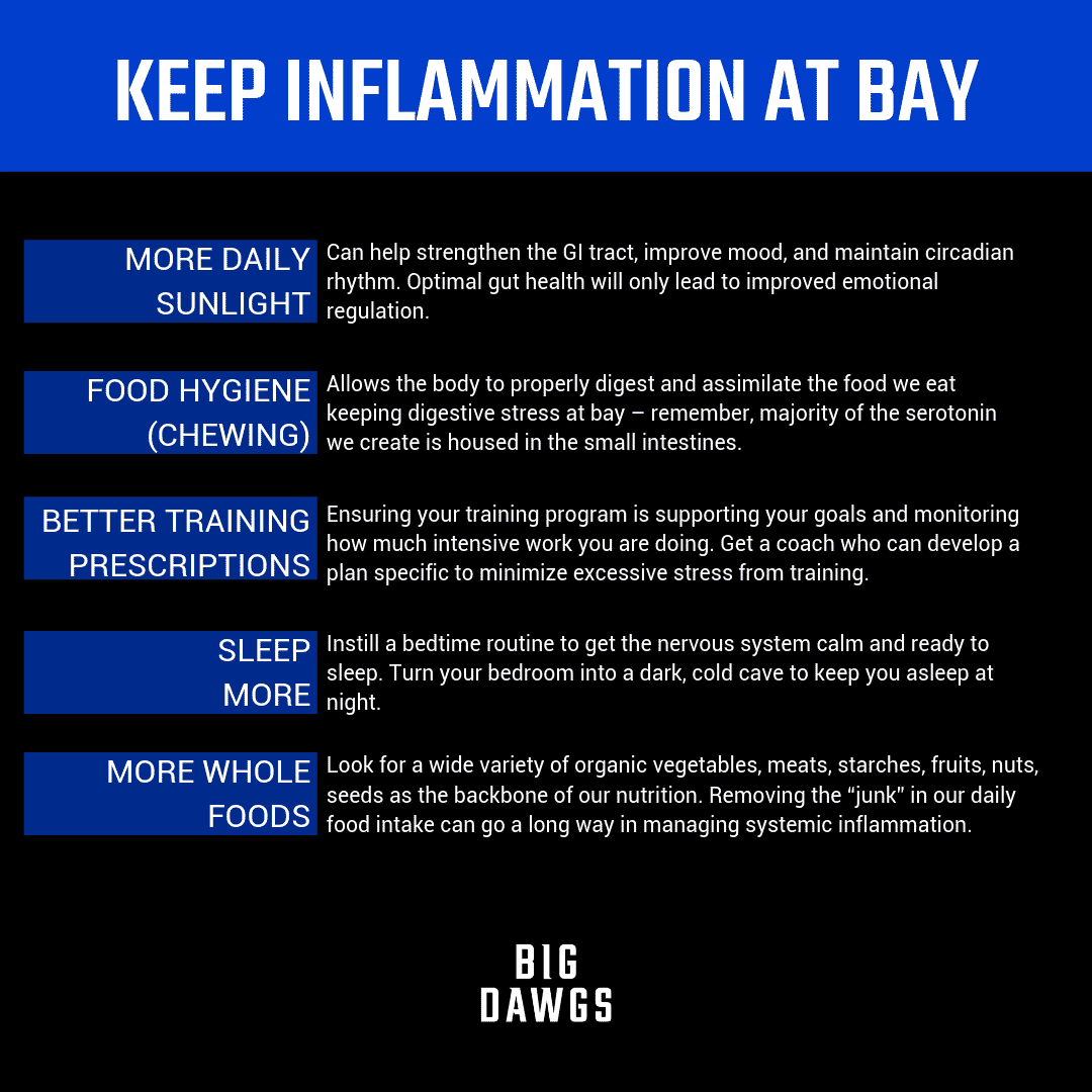 Keep Inflammation at Bay