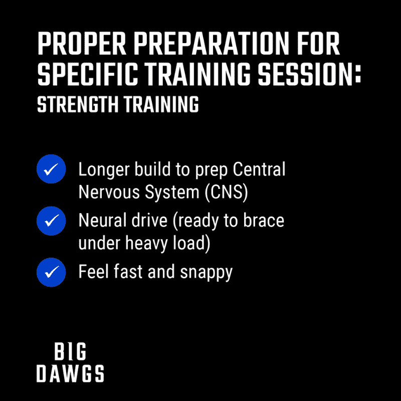 Proper Preparation for Specific Training Sessions: Strength Training